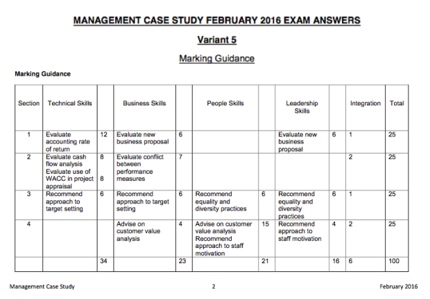 MCS Feb 2016 Variant 5 Exam Marking Guideline.png